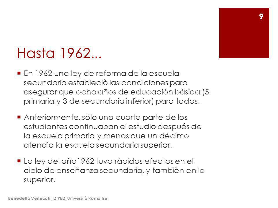 Hasta 1962...