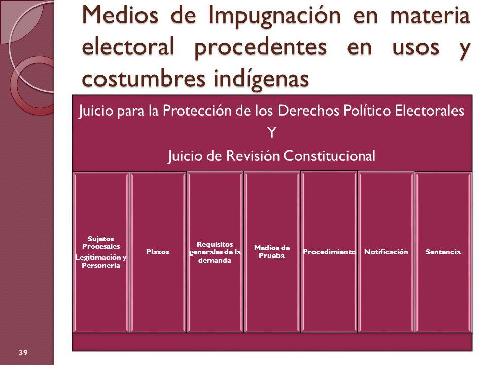 Medios de Impugnación en materia electoral procedentes en usos y costumbres indígenas Juicio para la Protección de los Derechos Político Electorales Y
