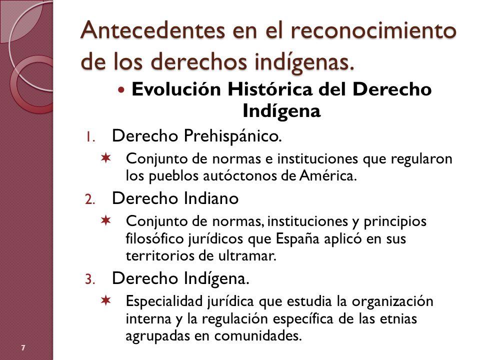 Antecedentes en el reconocimiento de los derechos indígenas. Evolución Histórica del Derecho Indígena 1. Derecho Prehispánico. Conjunto de normas e in