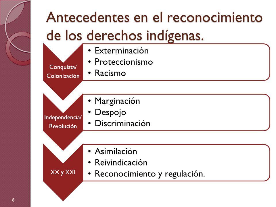 Antecedentes en el reconocimiento de los derechos indígenas. Conquista/ Colonización Exterminación Proteccionismo Racismo Independencia/ Revolución Ma