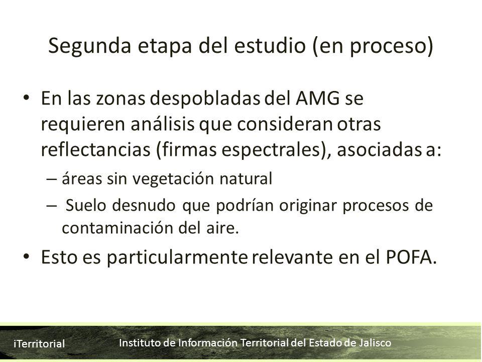 Instituto de Información Territorial del Estado de Jalisco iTerritorial Segunda etapa del estudio (en proceso) En las zonas despobladas del AMG se req