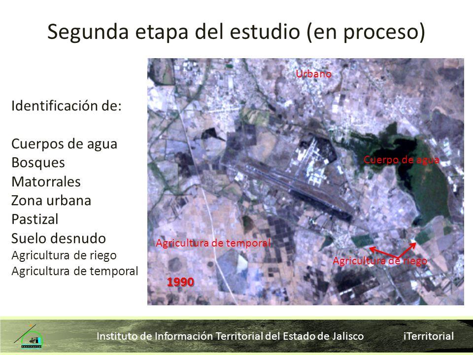 Instituto de Información Territorial del Estado de Jalisco iTerritorial Cuerpo de agua Agricultura de temporal Urbano Agricultura de riego Identificac