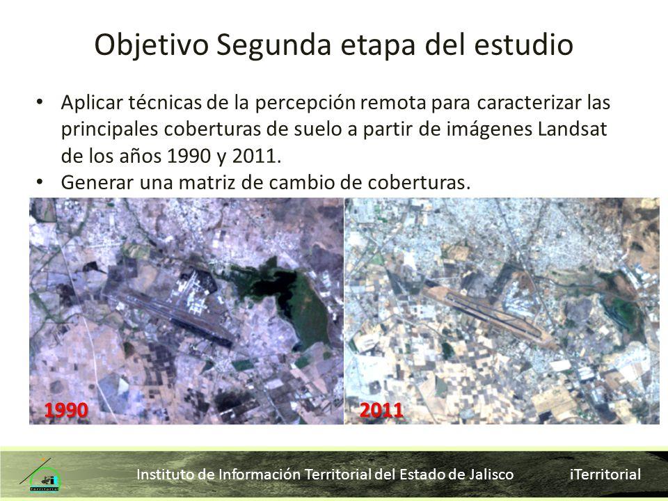 Instituto de Información Territorial del Estado de Jalisco iTerritorial Aplicar técnicas de la percepción remota para caracterizar las principales cob