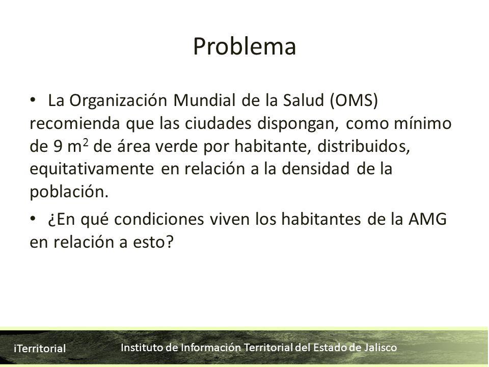 Instituto de Información Territorial del Estado de Jalisco iTerritorial Problema La Organización Mundial de la Salud (OMS) recomienda que las ciudades