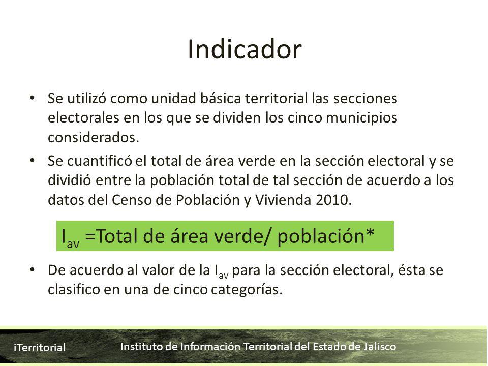Instituto de Información Territorial del Estado de Jalisco iTerritorial Se utilizó como unidad básica territorial las secciones electorales en los que