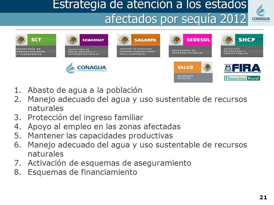 Estrategia de atención a los estados afectados por sequía 2012 1.Abasto de agua a la población 2.Manejo adecuado del agua y uso sustentable de recurso