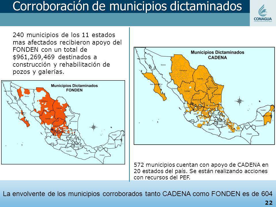Corroboración de municipios dictaminados La envolvente de los municipios corroborados tanto CADENA como FONDEN es de 604 240 municipios de los 11 esta