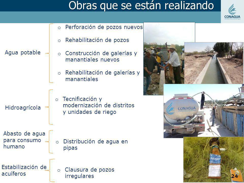 Obras que se están realizando Agua potable o Perforación de pozos nuevos o Rehabilitación de pozos o Construcción de galerías y manantiales nuevos o R