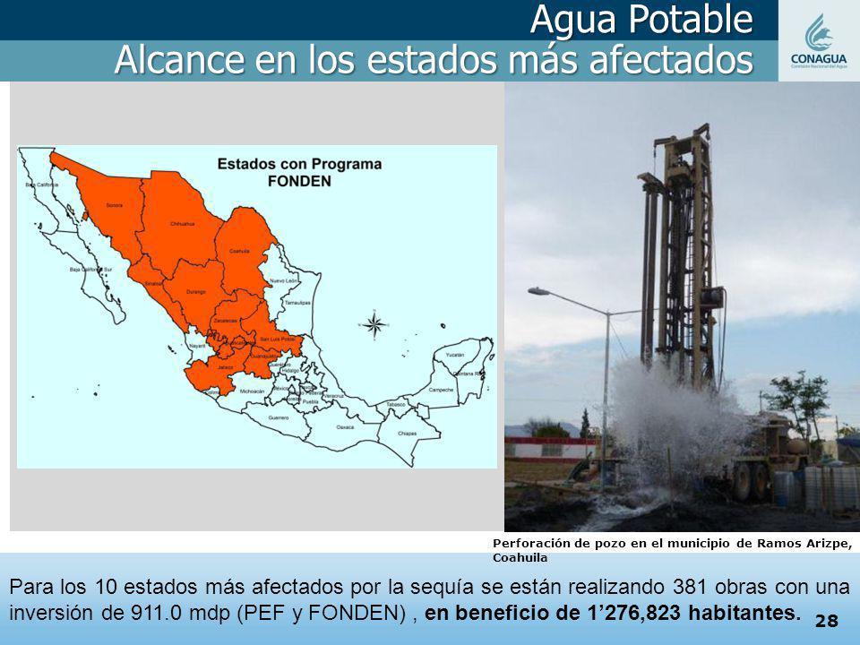Agua Potable Alcance en los estados más afectados Para los 10 estados más afectados por la sequía se están realizando 381 obras con una inversión de 9