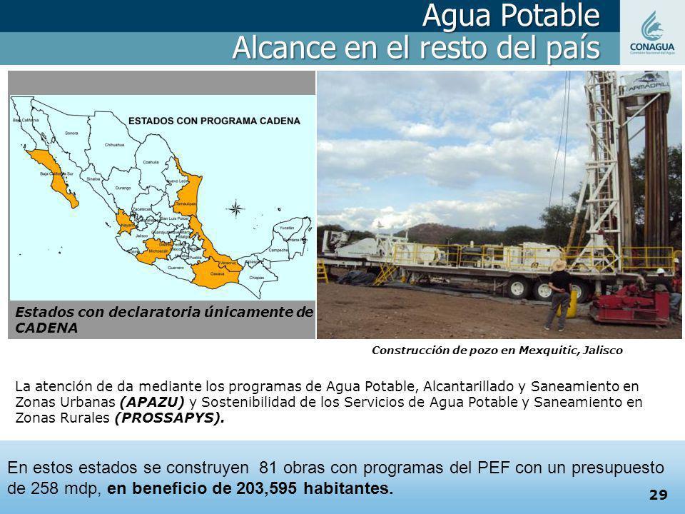 Agua Potable Alcance en el resto del país En estos estados se construyen 81 obras con programas del PEF con un presupuesto de 258 mdp, en beneficio de
