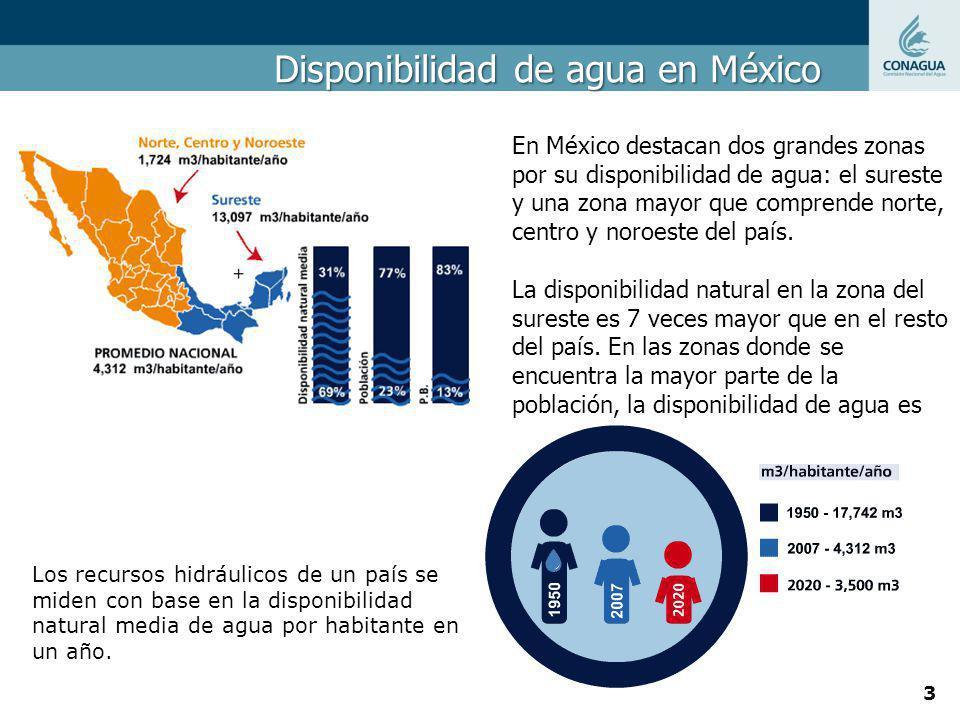 Disponibilidad de agua en México En México destacan dos grandes zonas por su disponibilidad de agua: el sureste y una zona mayor que comprende norte,