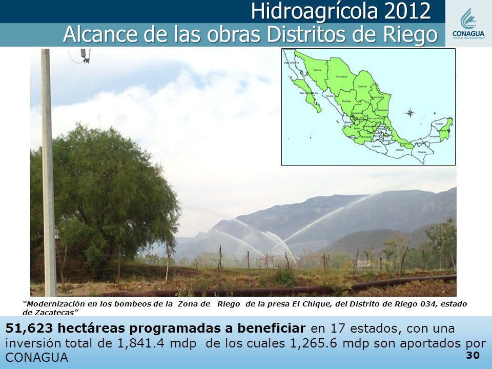 Hidroagrícola 2012 51,623 hectáreas programadas a beneficiar en 17 estados, con una inversión total de 1,841.4 mdp de los cuales 1,265.6 mdp son aport