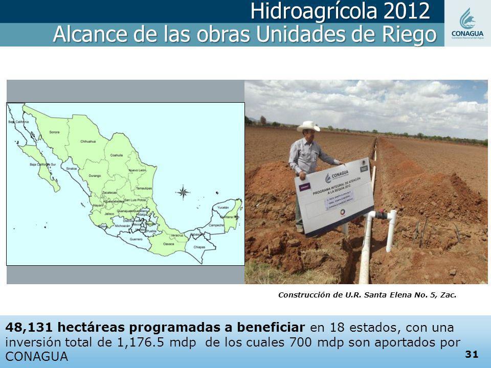 Hidroagrícola 2012 48,131 hectáreas programadas a beneficiar en 18 estados, con una inversión total de 1,176.5 mdp de los cuales 700 mdp son aportados