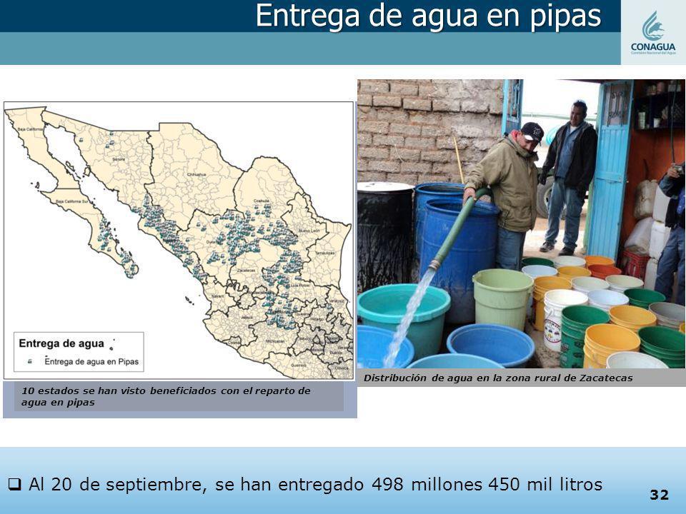 Entrega de agua en pipas Al 20 de septiembre, se han entregado 498 millones 450 mil litros Distribución de agua en la zona rural de Zacatecas 10 estad