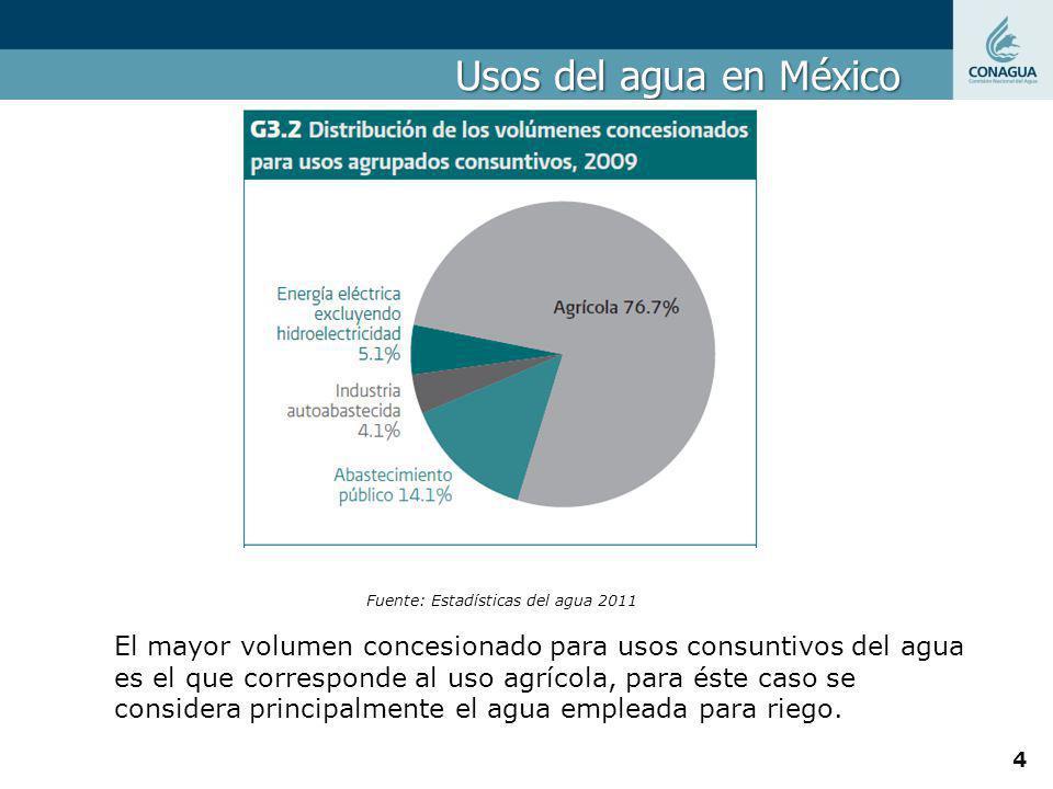 Usos del agua en México El mayor volumen concesionado para usos consuntivos del agua es el que corresponde al uso agrícola, para éste caso se consider