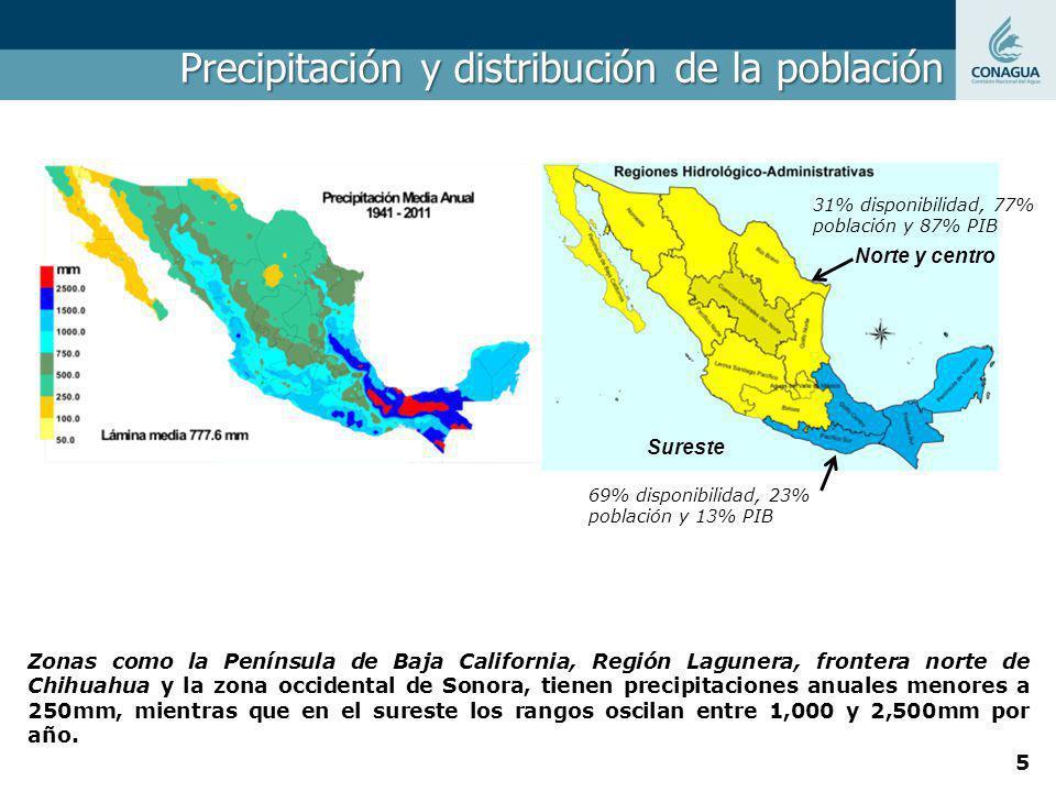 Precipitación y distribución de la población Zonas como la Península de Baja California, Región Lagunera, frontera norte de Chihuahua y la zona occide