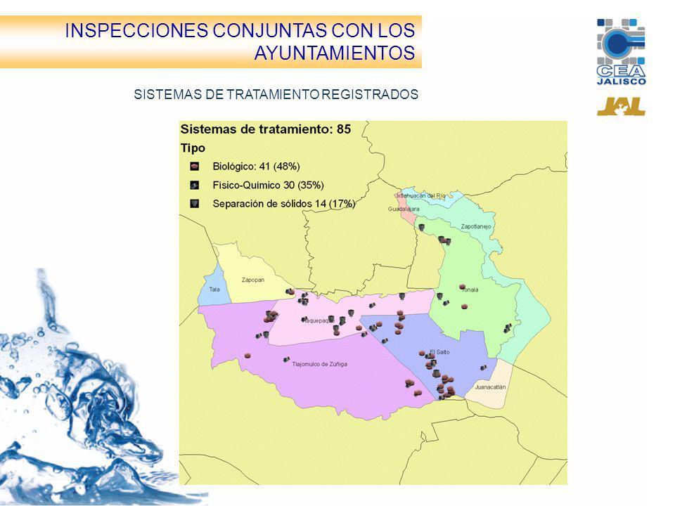 SISTEMAS DE TRATAMIENTO REGISTRADOS