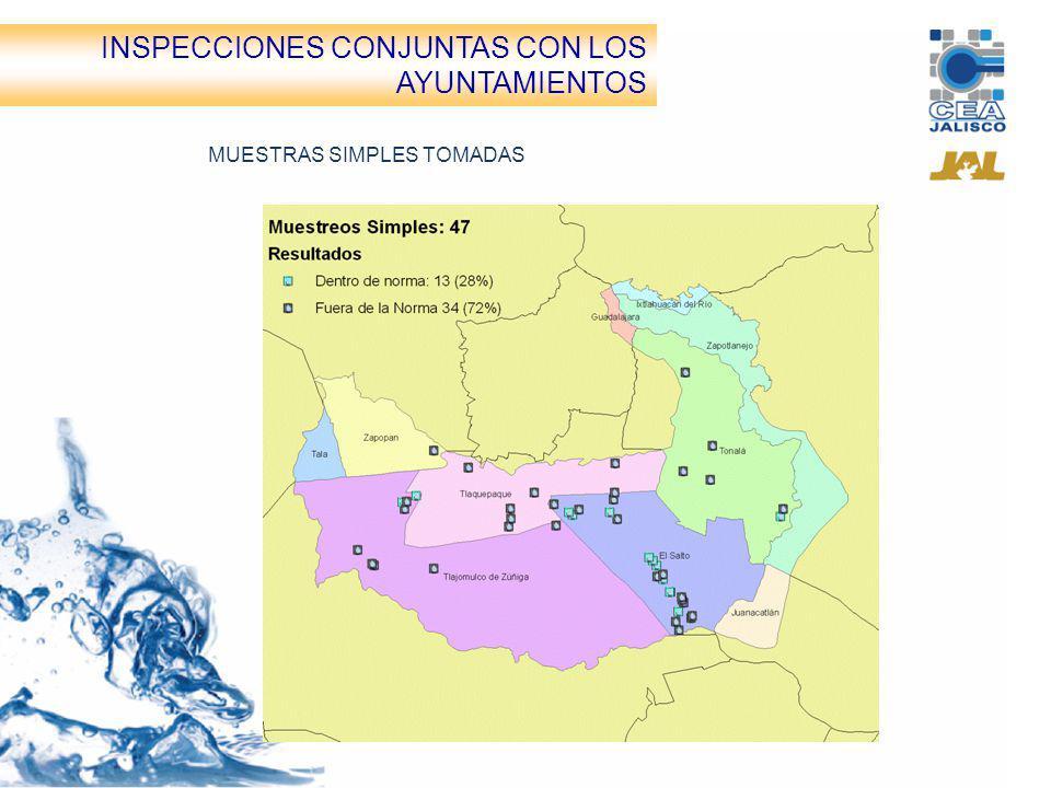 Inspecciones conjuntas CEA-Ayuntamientos MUESTRAS SIMPLES TOMADAS INSPECCIONES CONJUNTAS CON LOS AYUNTAMIENTOS