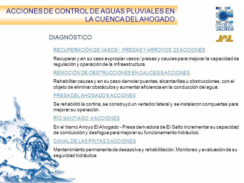 REHABILITACIÓN DE VASOS Y CAUCES ACCIONES 1.PRESA EL AHOGADO 2.PRESA SAN JOSÉ 3.PRESA EL CUERVO 4.PRESA GUAYABO-MOLINO 5.PRESA LA TEJA 6.PRESA PROVIDENCIA 7.PRESA MALENO 8.PRESA LAS RUSIAS 9.PRESA EL ÓRGANO 10.VASO EL CHICHARRÓN 11.