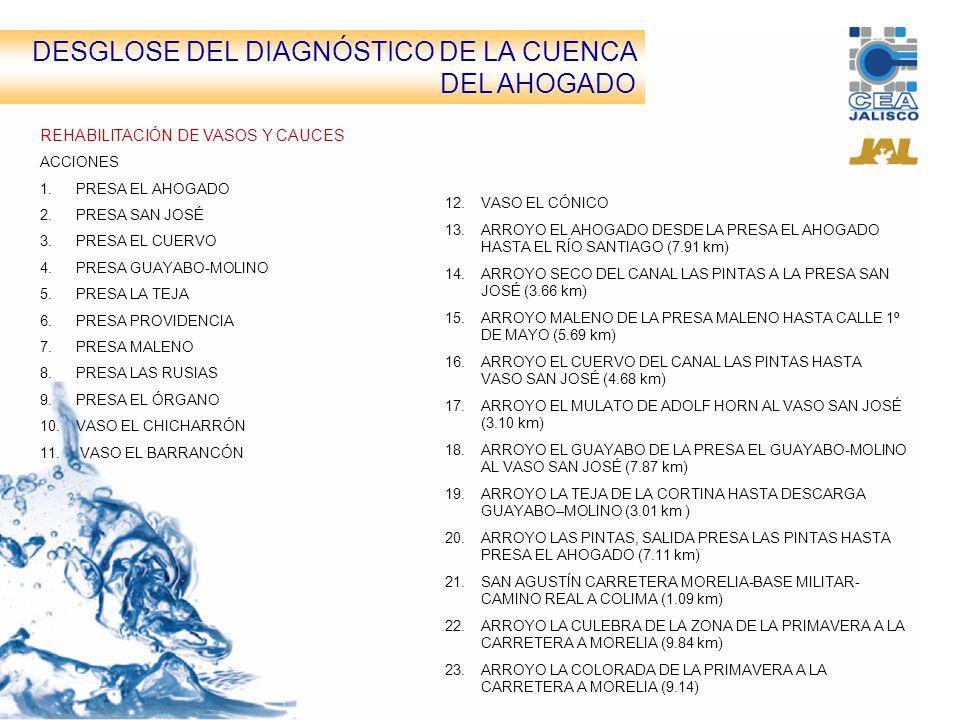 REHABILITACIÓN DE VASOS Y CAUCES ACCIONES 1.PRESA EL AHOGADO 2.PRESA SAN JOSÉ 3.PRESA EL CUERVO 4.PRESA GUAYABO-MOLINO 5.PRESA LA TEJA 6.PRESA PROVIDE