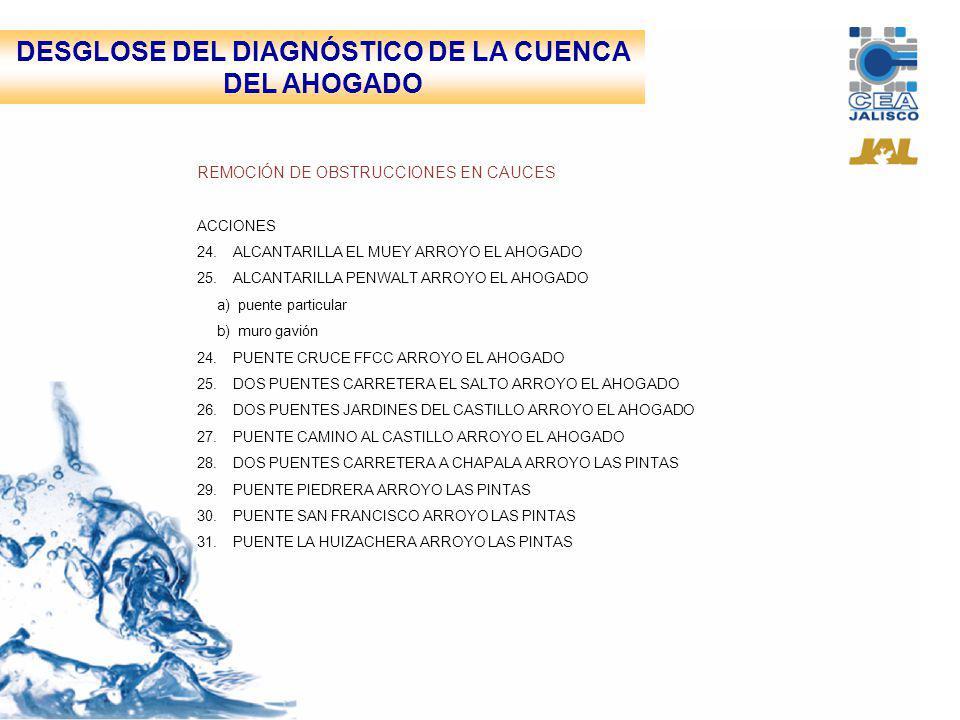 PRESA EL AHOGADO ACCIONES 36.DESCARGA LATERAL MARGEN IZQUIERDA 37.REFORZAMIENTO DE EMERGENCIA DE LA CORTINA 38.REHABILITACIÓN DE LA CORTINA 39.POLÍTICA DE OPERACIÓN COMO VASO REGULADOR 40.REVISIÓN HIDRÁULICA DEL PROYECTO DEL PERIFÉRICO SOBRE LA PRESA DE EL AHOGADO 41.RECTIFICACIÓN Y ENCAUZAMIENTO ARROYO EL AHOGADO RÍO SANTIAGO ACCIONES 42.APERTURA DE COMPUERTAS EL SALTO 43.APERTURA DE COMPUERTAS Y DESFOGUES CANAL LA AURORA 44.OBRA DE DESFOGUE DE EMERGENCIA PRESA EL SALTO 45.RECTIFICACIÓN DE CAUCE RÍO SANTIAGO TRAMO DESCARGA AL AHOGADO PRESA A EL SALTO CANAL LAS PINTAS ACCIONES 46.MANTENIMIENTO DEL CANAL LAS PINTAS Y REFORZAMIENTO DE BORDOS 47.MANTENIMIENTO DE LA PRESA LAS PINTAS PRESA EL ÓRGANO Y VASO EL CHICHARRÓN 48.ARRANQUE DEL SISTEMA DE BOMBEO DE LA PRESA LAS PINTAS DESGLOSE DEL DIAGNÓSTICO DE LA CUENCA DEL AHOGADO