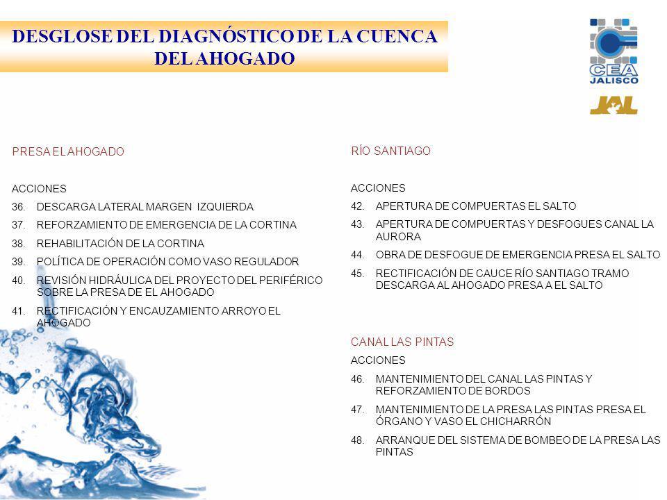 PRESA EL AHOGADO ACCIONES 36.DESCARGA LATERAL MARGEN IZQUIERDA 37.REFORZAMIENTO DE EMERGENCIA DE LA CORTINA 38.REHABILITACIÓN DE LA CORTINA 39.POLÍTIC