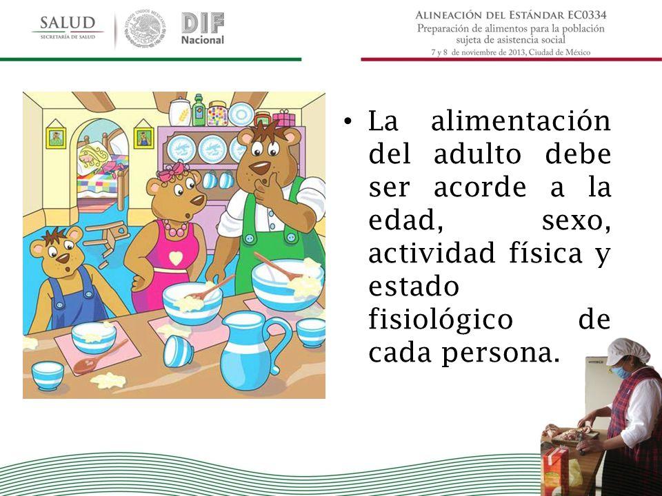 La alimentación del adulto debe ser acorde a la edad, sexo, actividad física y estado fisiológico de cada persona.