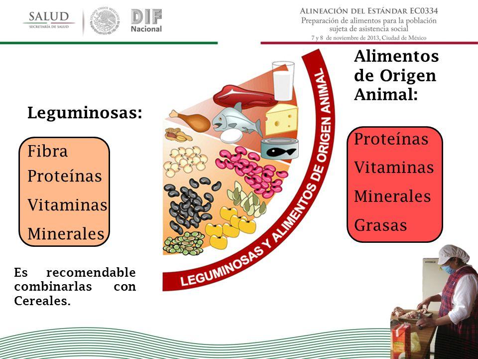 Leguminosas: Fibra Proteínas Vitaminas Minerales Alimentos de Origen Animal: Proteínas Vitaminas Minerales Grasas Es recomendable combinarlas con Cere