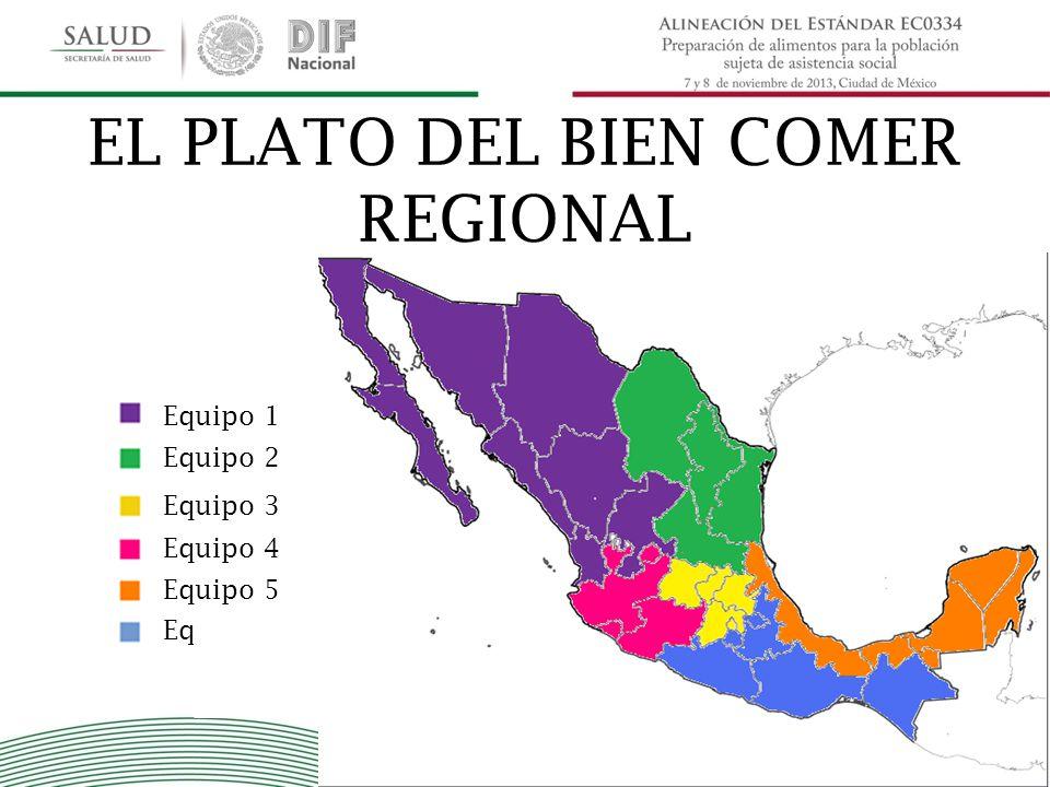 EL PLATO DEL BIEN COMER REGIONAL Equipo 1 Equipo 2 Equipo 3 Equipo 4 Equipo 5 Equipo 6