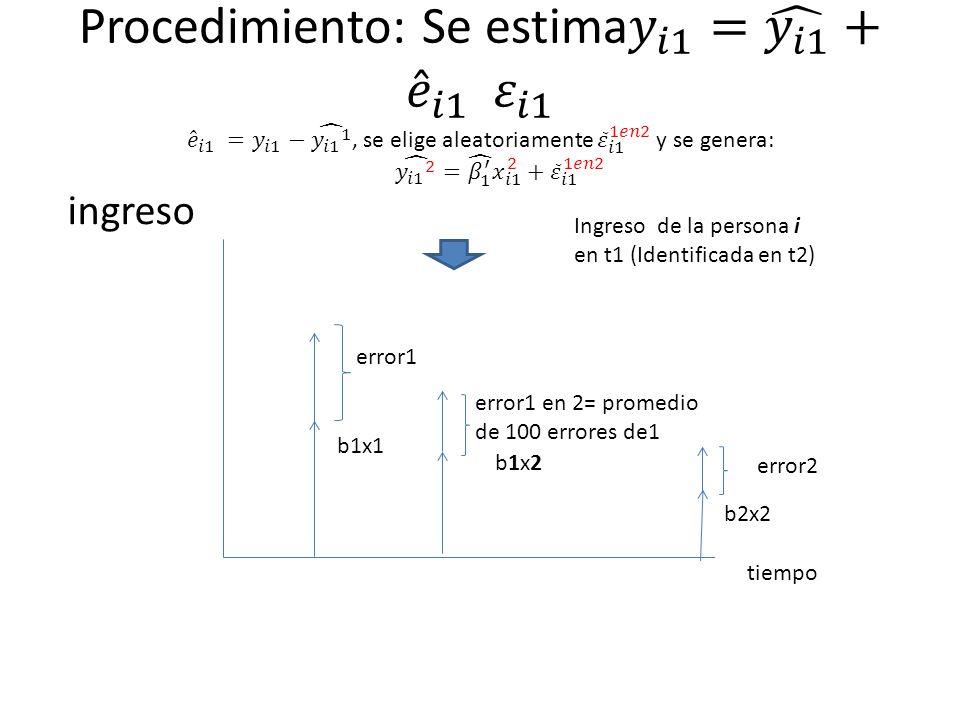 ingreso b1x2b1x2 tiempo error1 error2 b1x1 error1 en 2= promedio de 100 errores de1 b2x2 Ingreso de la persona i en t1 (Identificada en t2)
