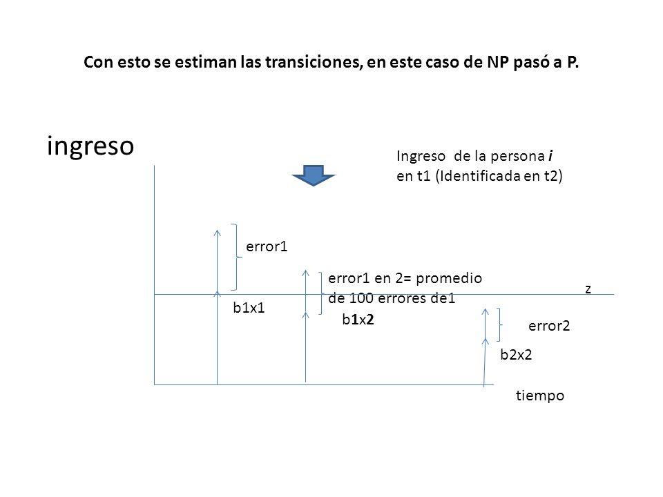 Con esto se estiman las transiciones, en este caso de NP pasó a P. ingreso b1x2b1x2 tiempo error1 error2 b1x1 error1 en 2= promedio de 100 errores de1