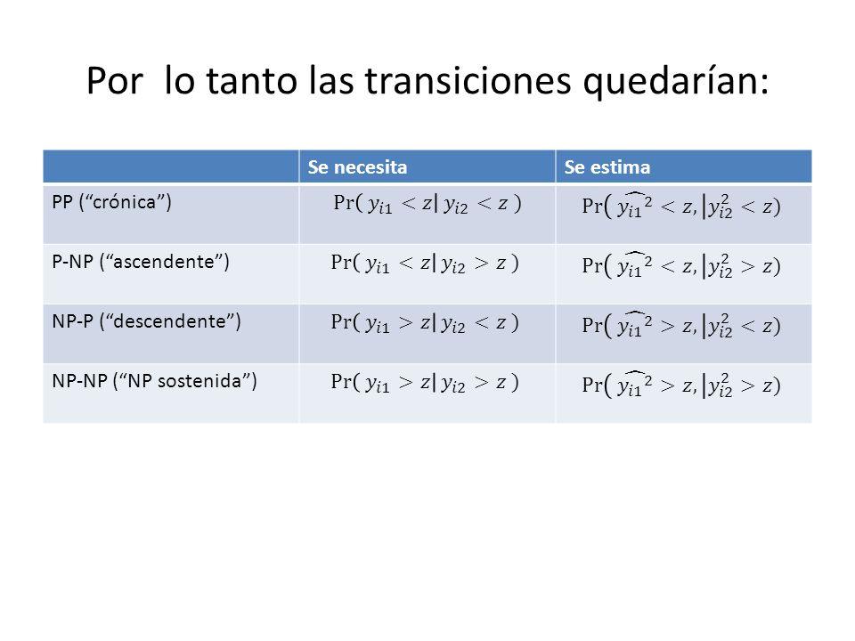 Por lo tanto las transiciones quedarían: Se necesitaSe estima PP (crónica) P-NP (ascendente) NP-P (descendente) NP-NP (NP sostenida)