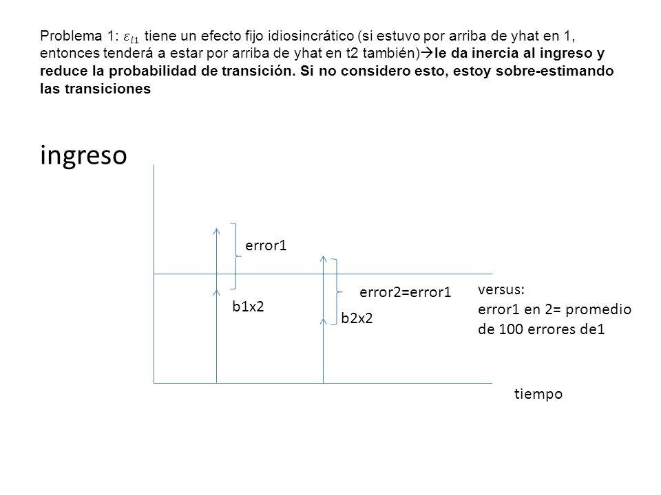 ingreso b2x2 tiempo error1 error2=error1 b1x2 versus: error1 en 2= promedio de 100 errores de1
