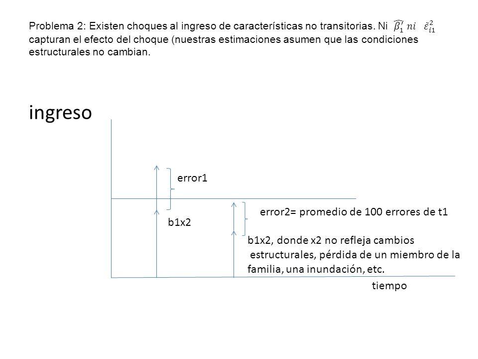 ingreso b1x2, donde x2 no refleja cambios estructurales, pérdida de un miembro de la familia, una inundación, etc. tiempo error1 error2= promedio de 1