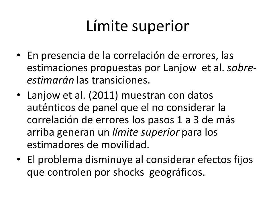 Límite superior En presencia de la correlación de errores, las estimaciones propuestas por Lanjow et al. sobre- estimarán las transiciones. Lanjow et