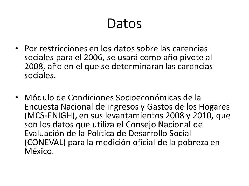 Datos Por restricciones en los datos sobre las carencias sociales para el 2006, se usará como año pivote al 2008, año en el que se determinaran las ca