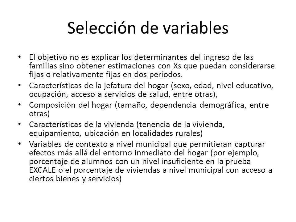 Selección de variables El objetivo no es explicar los determinantes del ingreso de las familias sino obtener estimaciones con Xs que puedan considerar