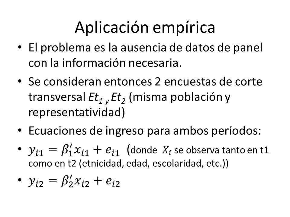Aplicación empírica