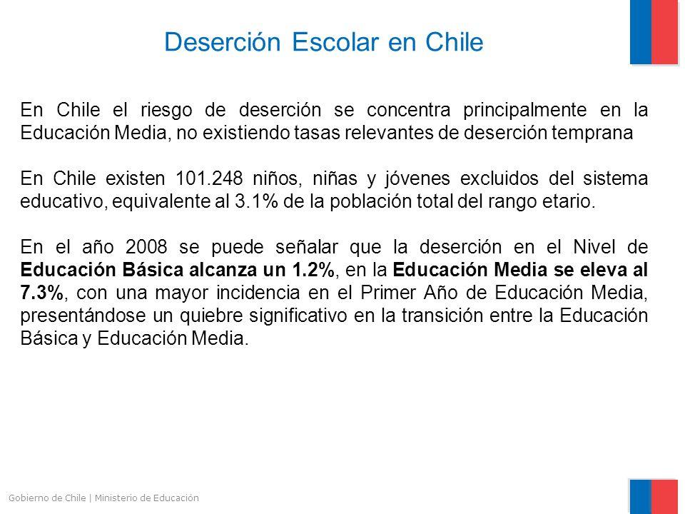 Gobierno de Chile | Ministerio de Educación Deserción Escolar en Chile En Chile el riesgo de deserción se concentra principalmente en la Educación Med