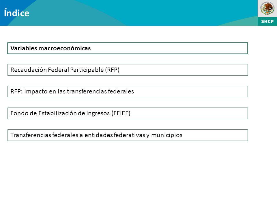 Índice Variables macroeconómicas Recaudación Federal Participable (RFP) RFP: Impacto en las transferencias federales Fondo de Estabilización de Ingresos (FEIEF) Transferencias federales a entidades federativas y municipios