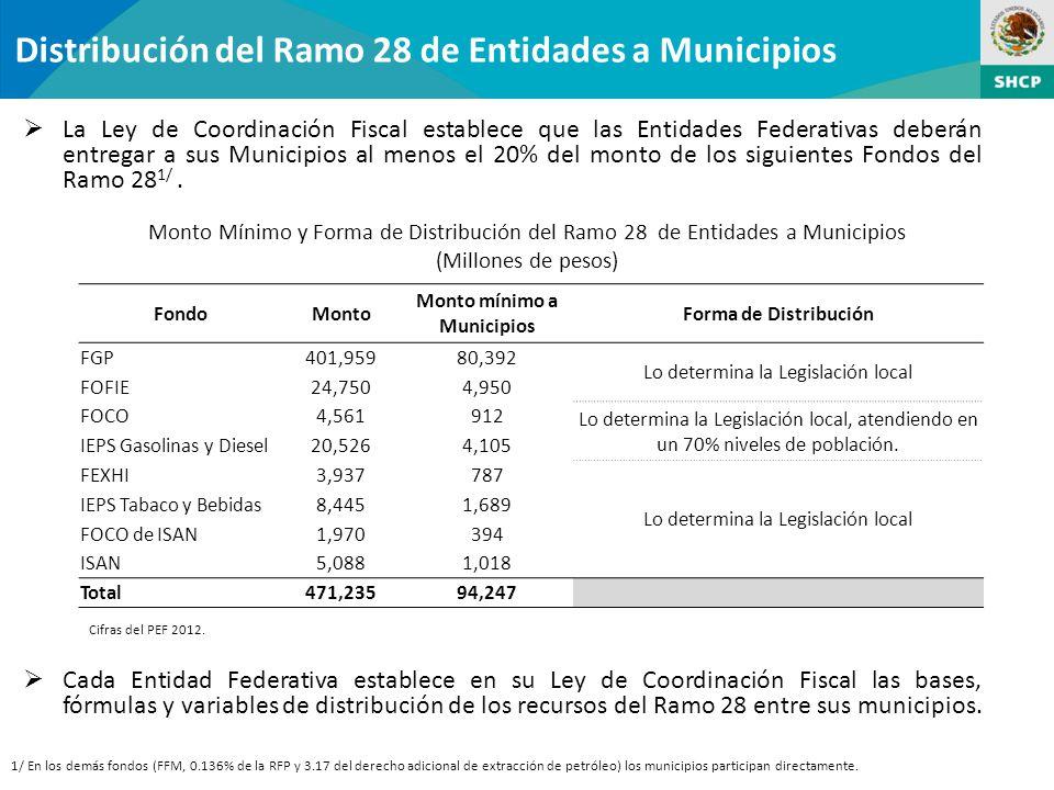 Distribución del Ramo 28 de Entidades a Municipios La Ley de Coordinación Fiscal establece que las Entidades Federativas deberán entregar a sus Municipios al menos el 20% del monto de los siguientes Fondos del Ramo 28 1/.