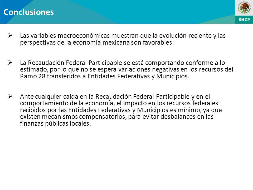 Conclusiones Las variables macroeconómicas muestran que la evolución reciente y las perspectivas de la economía mexicana son favorables.