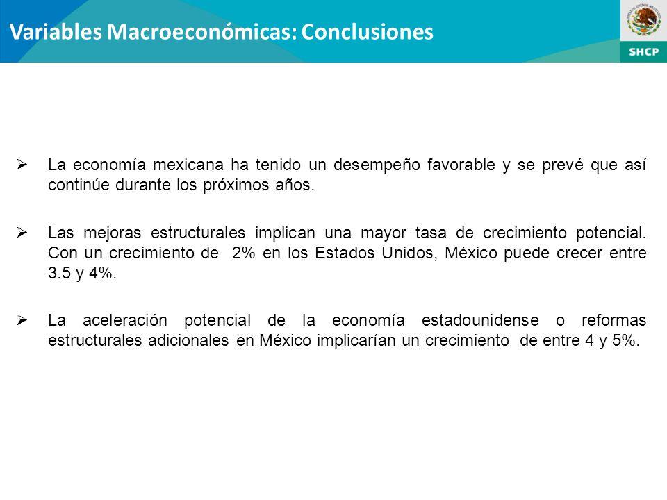 Variables Macroeconómicas: Conclusiones La economía mexicana ha tenido un desempeño favorable y se prevé que así continúe durante los próximos años.