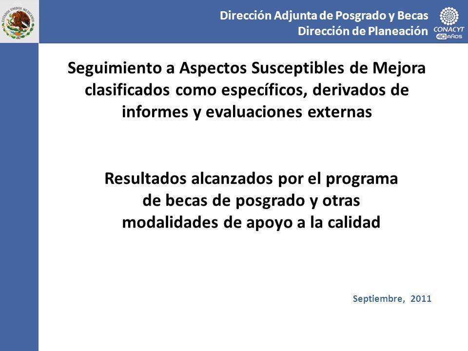 Dirección Adjunta de Posgrado y Becas Dirección de Planeación Septiembre, 2011 Seguimiento a Aspectos Susceptibles de Mejora clasificados como específ