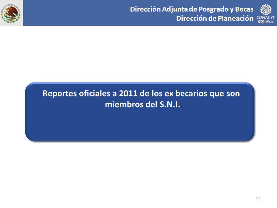 Reportes oficiales a 2011 de los ex becarios que son miembros del S.N.I.. Dirección Adjunta de Posgrado y Becas Dirección de Planeación 14