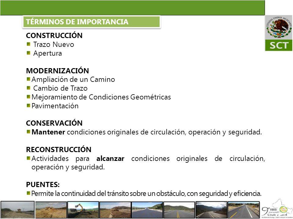 CONSTRUCCIÓN Trazo Nuevo Apertura MODERNIZACIÓN Ampliación de un Camino Cambio de Trazo Mejoramiento de Condiciones Geométricas Pavimentación CONSERVA