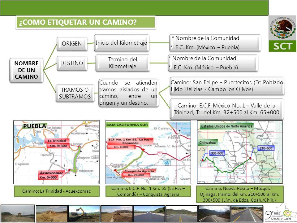 NOMBRE DE UN CAMINO ORIGEN Inicio del Kilometraje * Nombre de la Comunidad * E.C. Km. (México – Puebla) DESTINO Termino del Kilometraje * Nombre de la