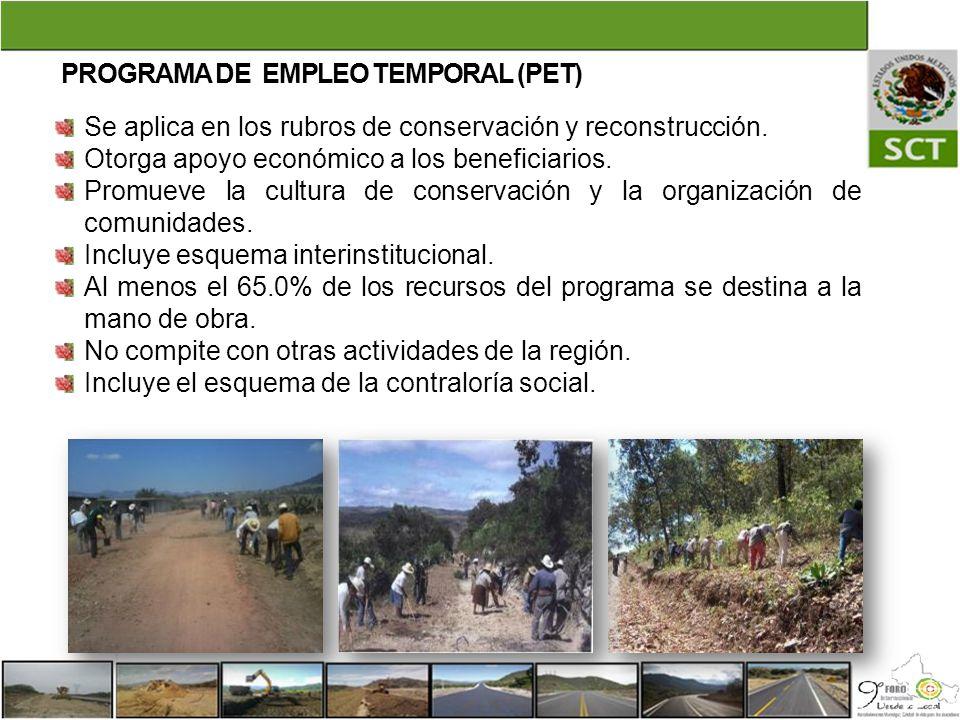 PROGRAMA DE EMPLEO TEMPORAL (PET) Se aplica en los rubros de conservación y reconstrucción. Otorga apoyo económico a los beneficiarios. Promueve la cu