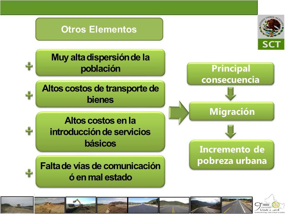 PROGRAMA DE EMPLEO TEMPORAL (PET) Se aplica en los rubros de conservación y reconstrucción.