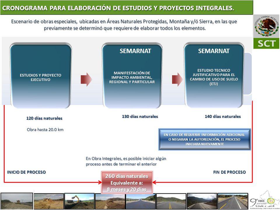 CRONOGRAMA PARA ELABORACIÓN DE ESTUDIOS Y PROYECTOS INTEGRALES. Escenario de obras especiales, ubicadas en Áreas Naturales Protegidas, Montaña y/ó Sie